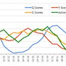 2016-osv-ratings-distribution-chart