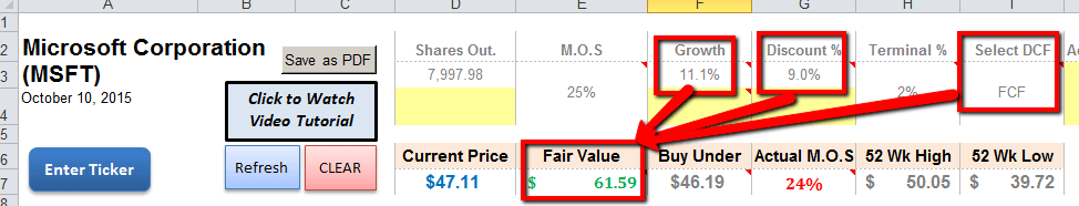 MSFT Forward DCF - Fair Value Calculation | Enlarge