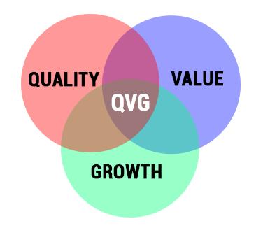 OSV-QVG-Action-Score