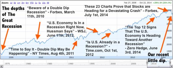 OSV-Recession-201X
