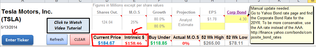 Quick EPS Valuation using EPS