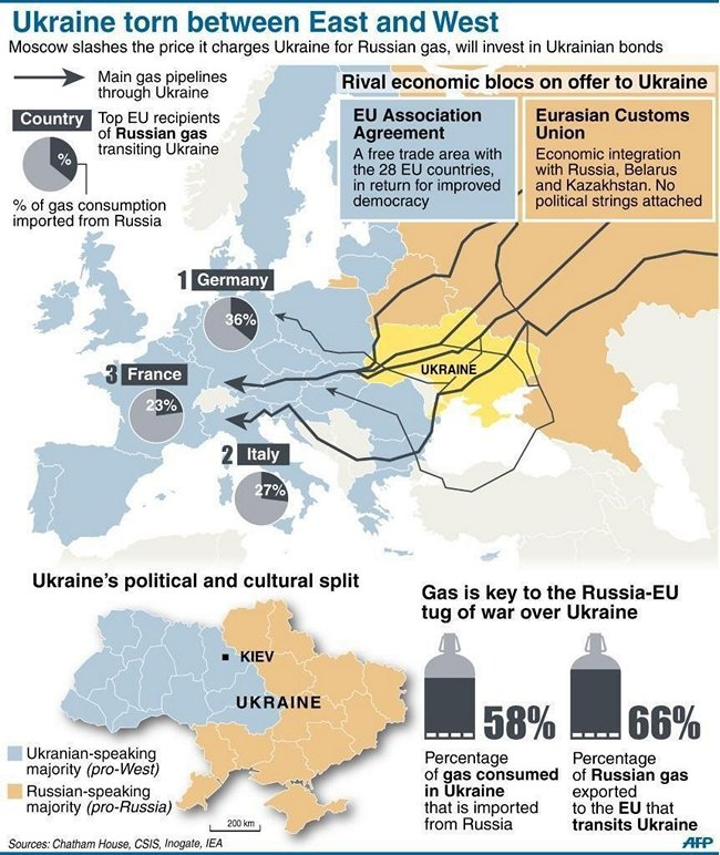 Ukraine_Gas