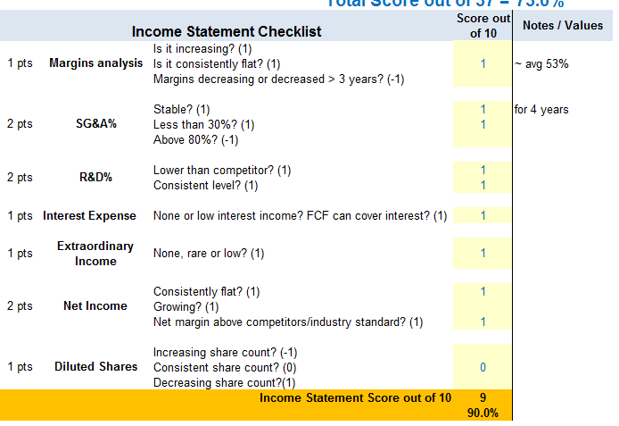 investment-scorecard-income-statement
