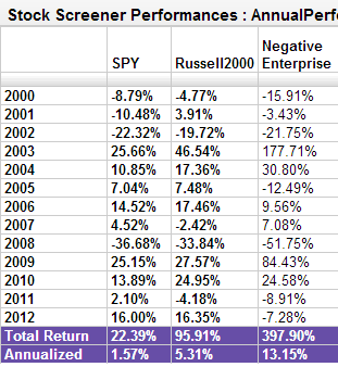 Negative Enterprise Value Stocks