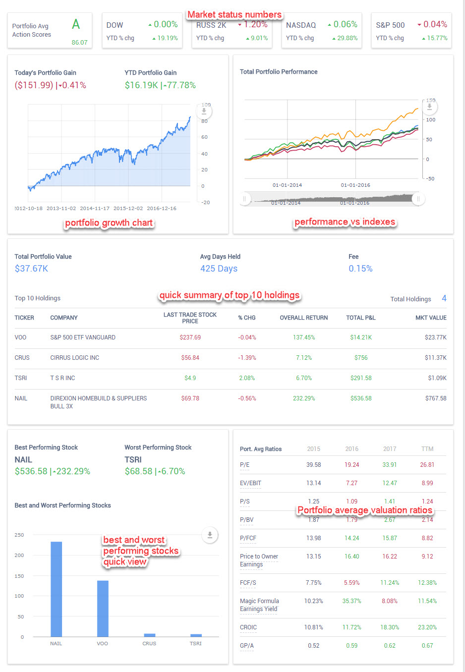 old school value portfolio summary