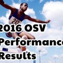 performance-results