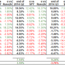 value-screener-result-2014