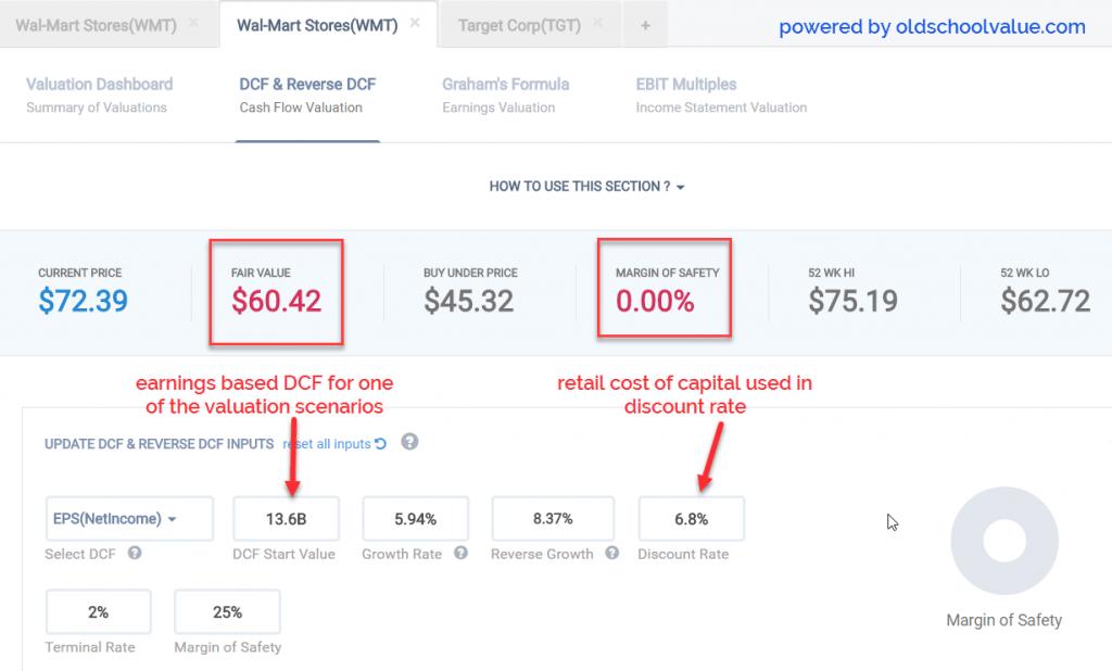 WMT Earnings based DCF Stock Value