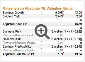 absolute PE model